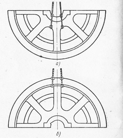 Схема строповки шатуна