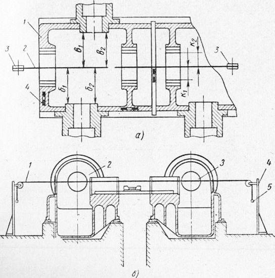 Схема установки центровочных