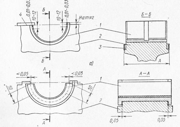 Схема пригонки по постели рамы