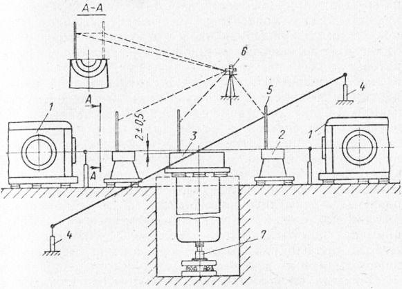 Схема монтажа электродвигателя