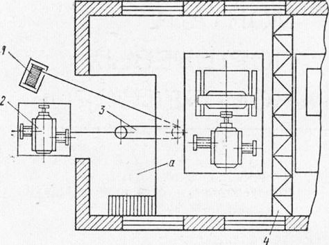 Рис. 9. Схема доставки компрессора в помещение: 1 - лебедка; 2 - компрессор; 3 - полиспаст; 4 - мостовой кран; а...