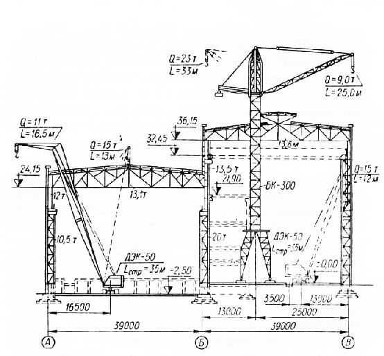 Схема механизации монтажа