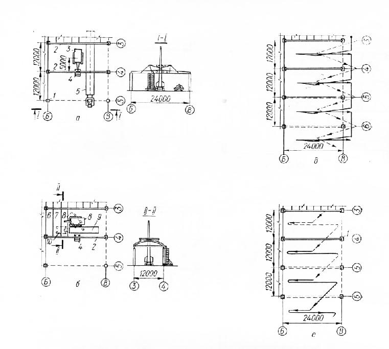 Монтаж залізобетонних оболонок покриттів промислових будівель