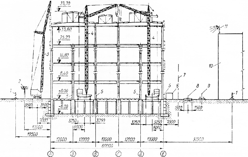 Монтаж многоэтажного промышленного здания
