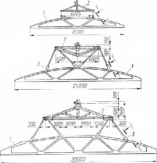 Схемы строповки железобетонных