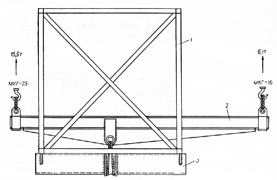 Схема строповки мачты: 1