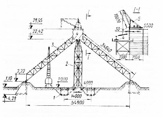 Монтаж трехшарнир-ных арок