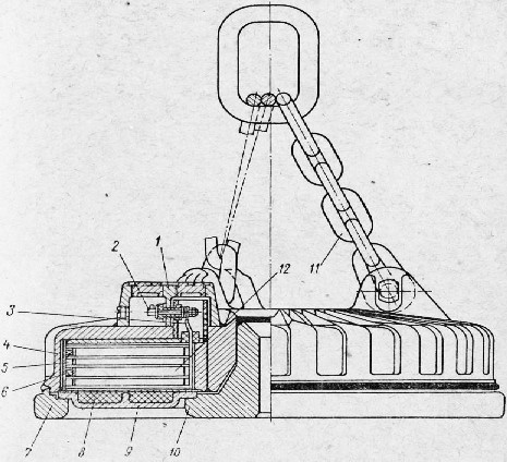 Общий вид электромагнита типа