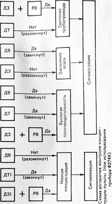 """,""stroy-technics.ru"