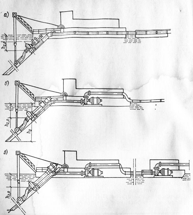 Схемы гидротранспортирования