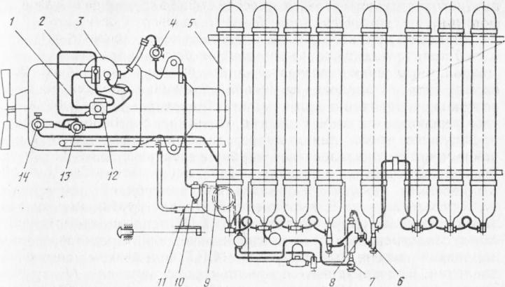 Принципиальная схема газового