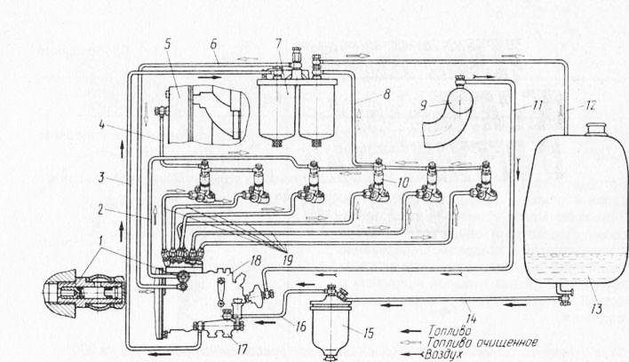 Схема питания топливом дизеля