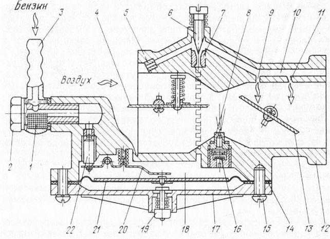 Рис. 68. Схема карбюратора: 1