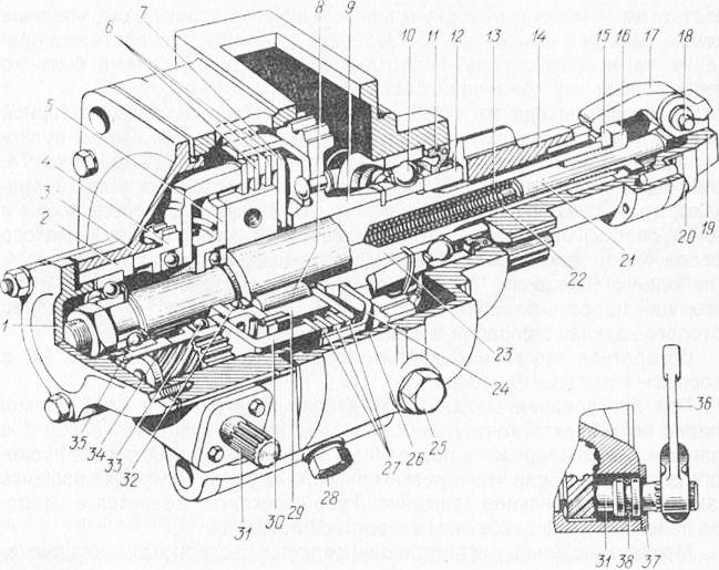 Редуктор пускового двигателя: