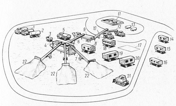 Генеральный план притрассового