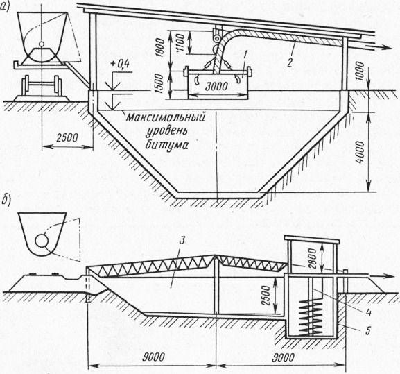Схемы закрытых битумохранилищ