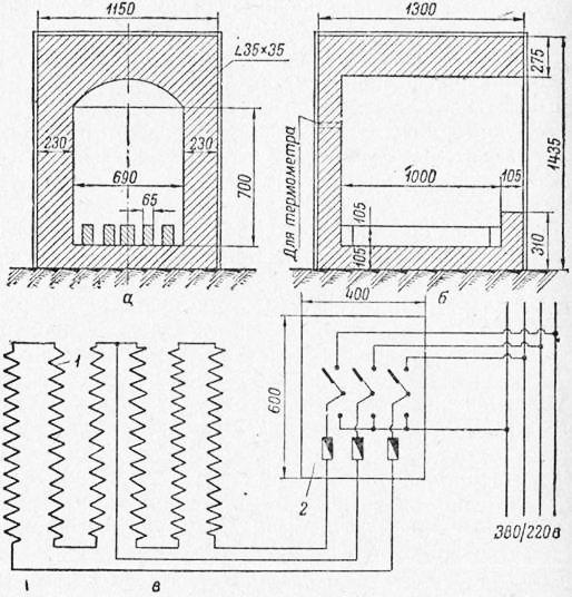 Электронагревательная печь для