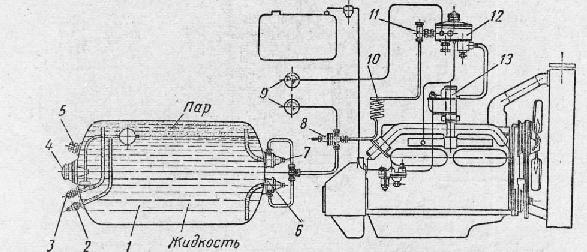 Система охлаждения с газового оборудованием схема