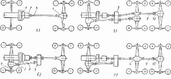 Схемы силовой передачи