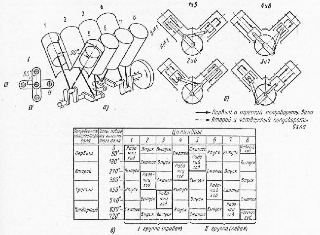 Схема и порядок работы