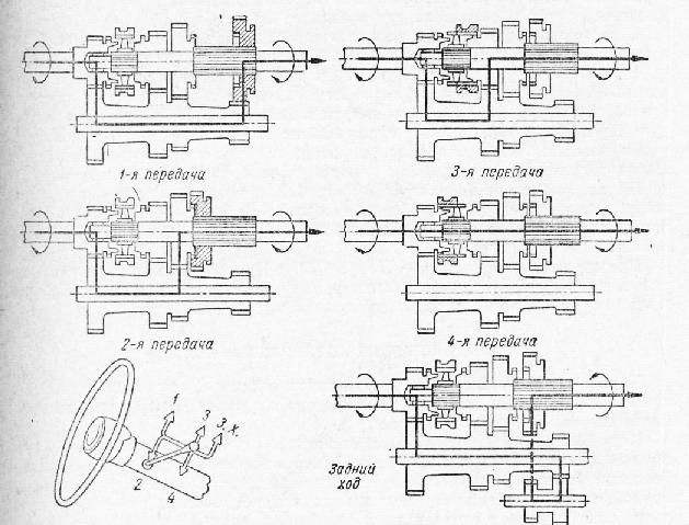 Схема положений рычага