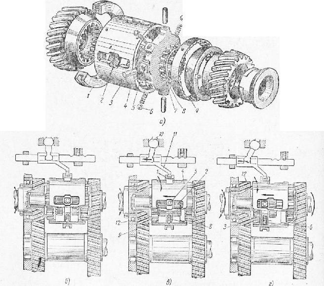 МАЗ-500 п схема его работы