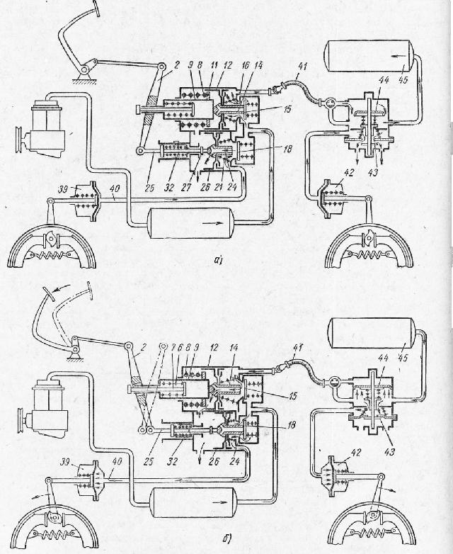 Схема воздушной системы прицепа маз