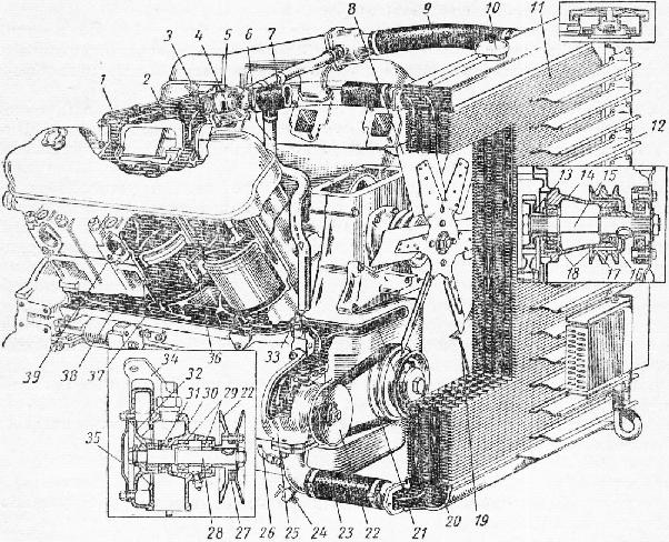 Система охлаждения двигателя ЯМЗ-236
