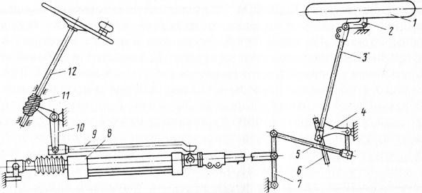 Схема рулевого управления: