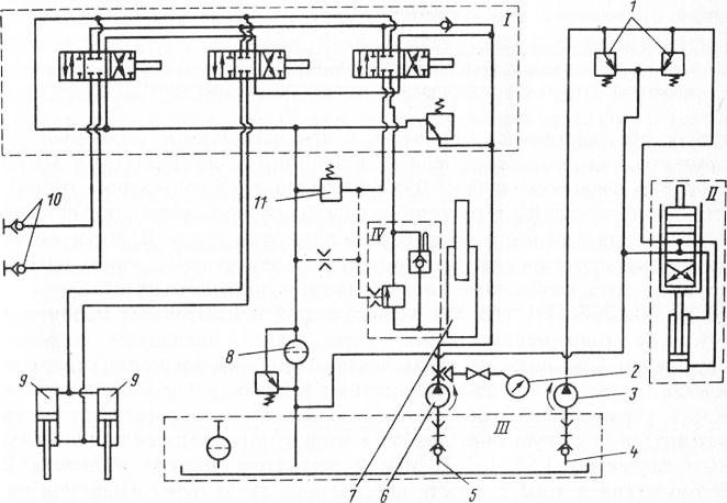 Схема гидравлической системы: