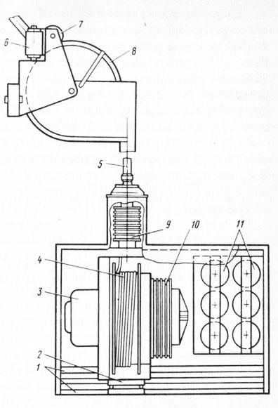 электропогрузчике ЭП-103