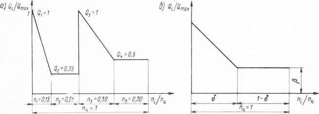 б — по упрощенной схеме
