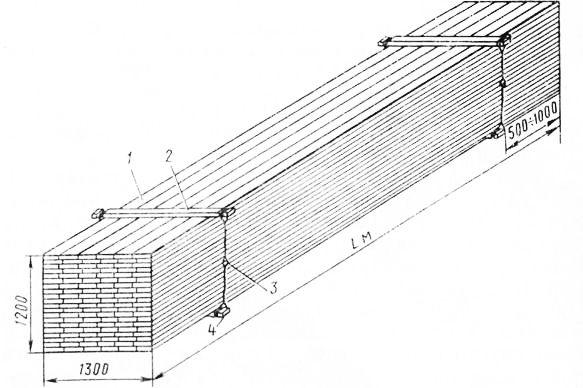 Схема пакета пиломатериалов с