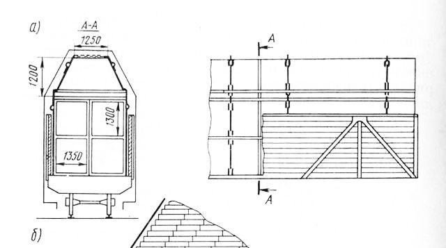 а — схема размещения пакетов;