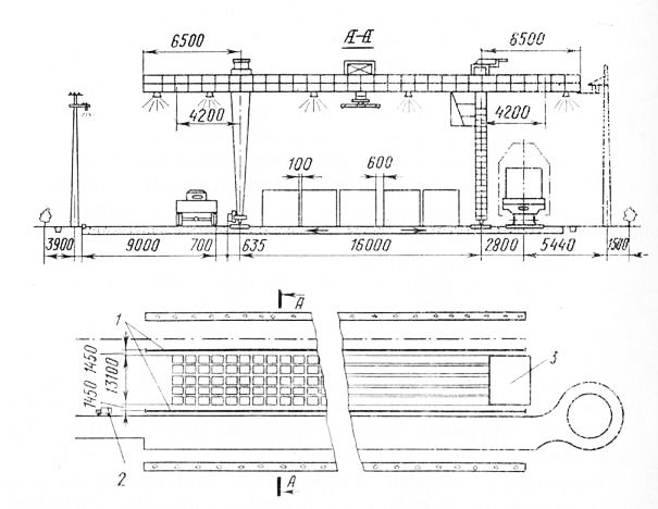 Схема размещения контейнеров