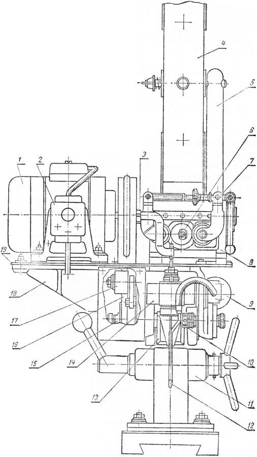 Схема наплавочной головки