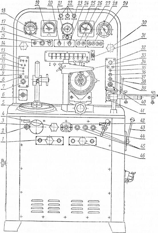 спидометров (схема