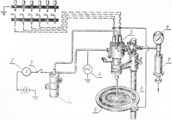 Схема соединения приборов при
