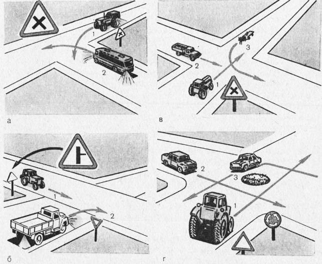 Схемы очередности проезда