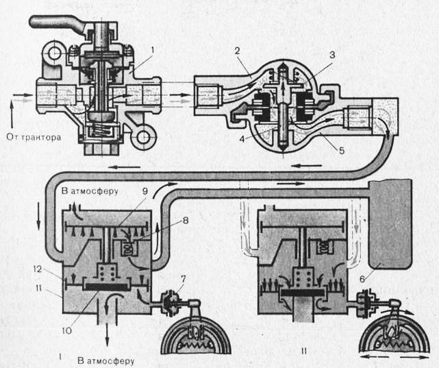 Пневмосистема тракторного