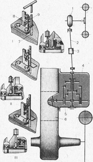 Схема механизмов, передающих