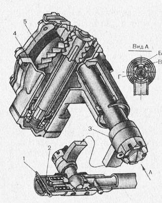 управления трактора Т-150К