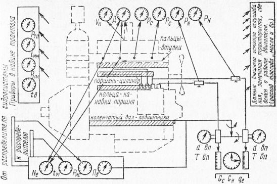 Схема комплексного
