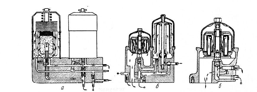 Схемы устройства масляных