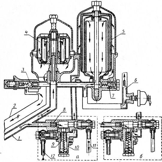 Смазочная техника системы смазки  системы микросмазки