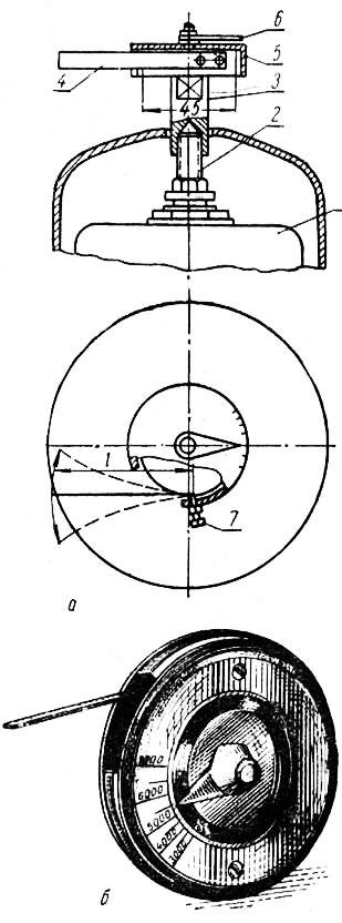 Рис. 7. Вибрационный язычковый тахометр ПР-1308В: а - схема прибора; б - общий вид прибора; 1 - ротор центрифуги; 2...