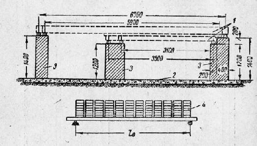 Схема стенда для испытания
