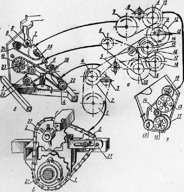 Передаточные механизмы сеялки