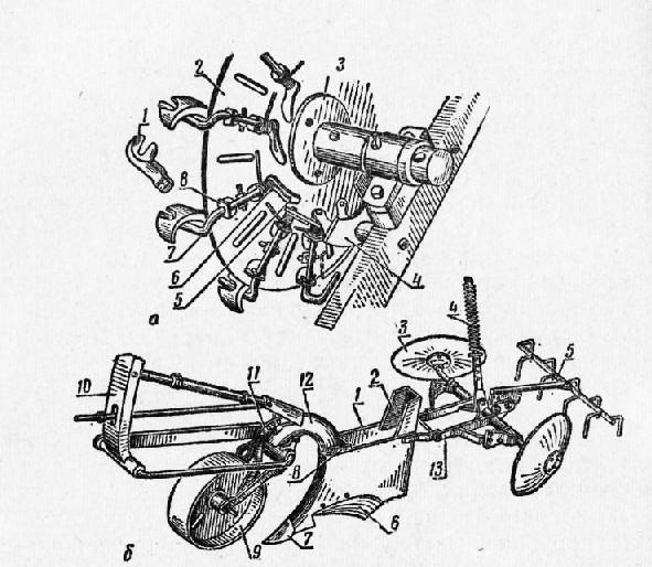 аппарат ложечно-дискового
