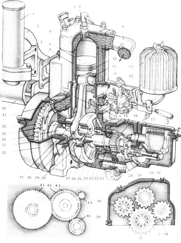 Пусковой двигатель П-10УД (а),